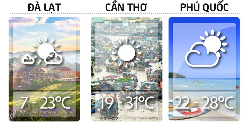Thời tiết Đà Lạt ngày mai 6/2/2018 : Đà Lạt còn lạnh hơn cả Hà Nội